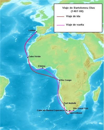 Picture Of Bartolomeu Dias Route Of The Voyage